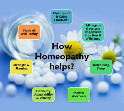 Homeopathic hCG drops
